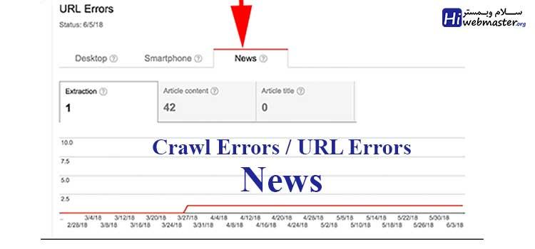 خطاهای مربوط به انتشار اخبار سایت در گوگل نیوز در بخش crawl errors