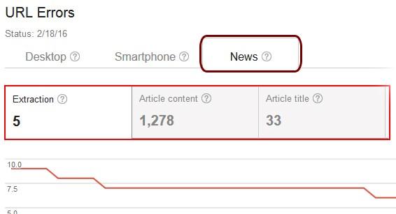 خطاهای بخش news در crawl errors از گوگل وبمستر
